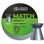 Diabolky Match light Weight