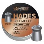 JSB Hades . 25